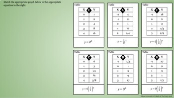 Exponential Functions - Matching - Tables & Equations - Google Drive