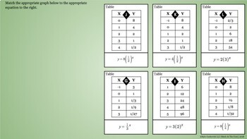Exponential Functions - Matching - Tables & Equations - GOOGLE Slides