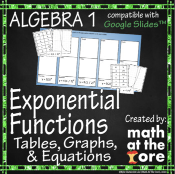 Exponential Functions - Matching Tables, Graphs, & Equations - Google Drive