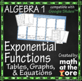Exponential Functions - Matching Tables, Graphs, & Equations - GOOGLE Slides
