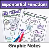 Exponential Functions Distance Learning Printable Notes