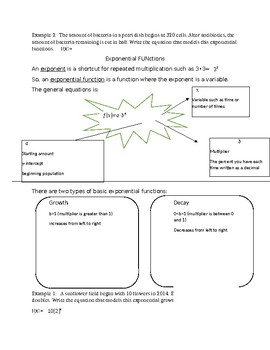 Exponential Functions Notes Bundle