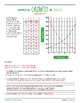 Exponential Functions and Equations