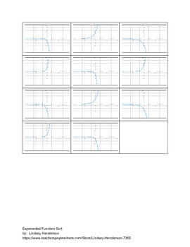 Exponential Functions and Graphs Sort