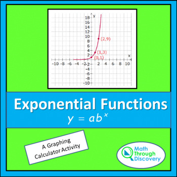 Exponential Functions   y = a(b^x)