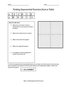 Exponential Graphing and Developing Exponenital Equations Activity