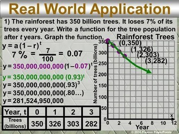 (Alg 1) Exponential Growth & Decay Functions in a PowerPoint Presentation