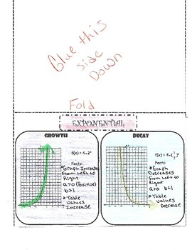 Exponential Growth and Decay Basics Foldable