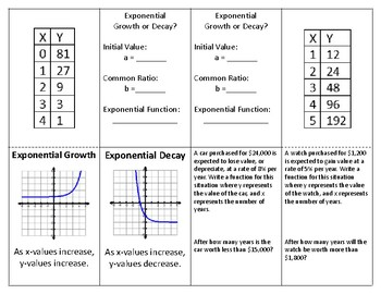 Exponential Growth and Decay Foldable/Graphic Organizer