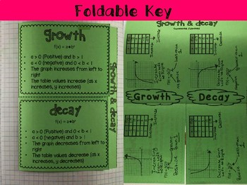 Exponential Growth and Decay Foldable, INB, Practice, and Exit