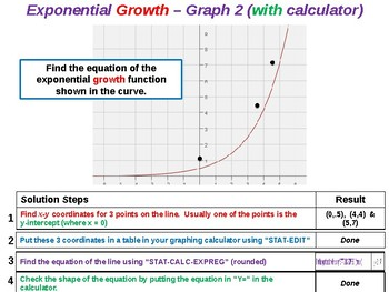 Exponential Growth and Decay Functions (Graph, Equation and Table Analysis)