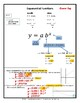 Exponential Growth and Decay Functions ~ Scaffolded Notes
