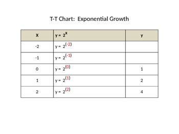 Exponential Growth and Decay T-Chart