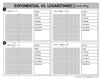 Exponential & Logarithmic Functions (PreCalculus Curriculum - Unit 4)