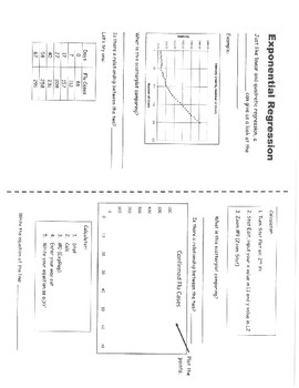 Exponential Regression Notes for INB