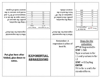 Exponential Regressions Foldable