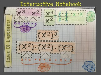 Exponential Rules: Foldables, INB Acitivity, Practice Sheets, Exit Tickets