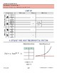 Exponential and Log functions and equations Unit