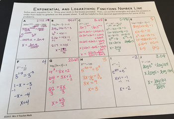 Exponential and Logarithmic Functions Cut and Paste Activity
