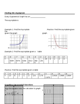 Exponential and Logarithmic Functions Unit Notes