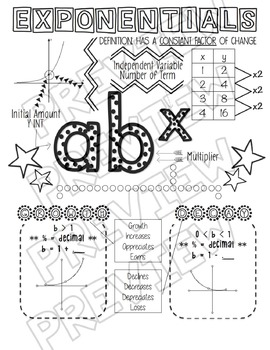 Exponentials Review - Doodle Page