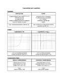Exponentials and Logarithms One Page Notes