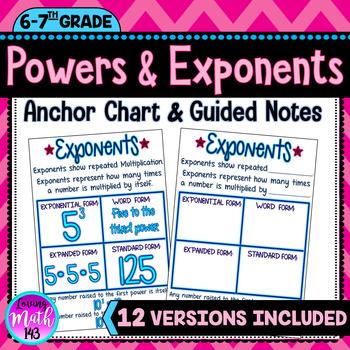 Exponents Anchor Chart