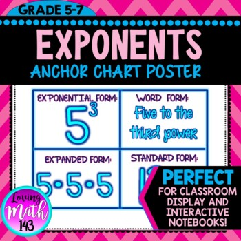 Powers and Exponents Anchor Chart Poster