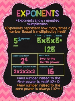 Exponents Anchor Chart: Chalkboard Style
