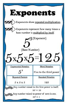 Exponents Anchor Chart Poster 11 x 17