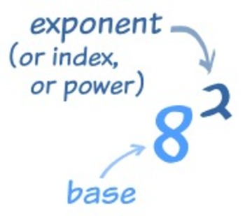 Exponents And Powers Test (20 Q)