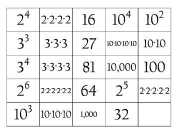 Exponents Card Sort