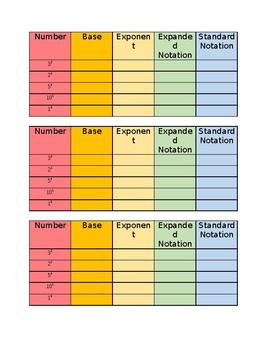 Exponents Chart