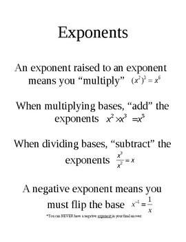 Exponents Cheat Sheet