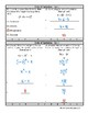 Exponents, Expressions, Order of Operations and Patterns Test