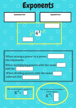 Exponents Graphic Organizer