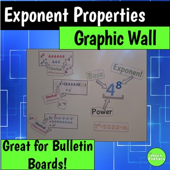 Exponent Properties Word Wall Graphic
