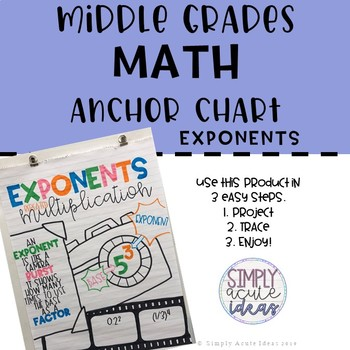 Exponents Middle Grades Math Anchor Chart