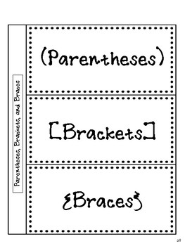 Exponents, Parentheses, Brackets, and Braces Differentiated Interactive Notes