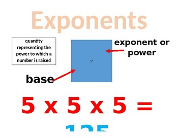 Exponents Poster