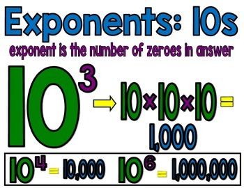 Exponents Posters