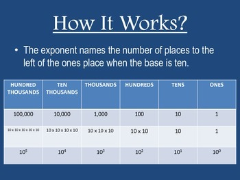 Exponents PowerPoint