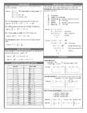 "Exponents, Square roots, etc ""notes sheet"""