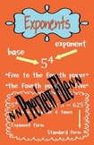 Exponents & Their Laws - Poster Set