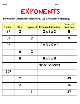 Exponents Worksheet - Complete the Missing Parts to the Table by ...
