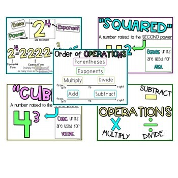 Exponents and Order of Operations Notes and Posters Bundle