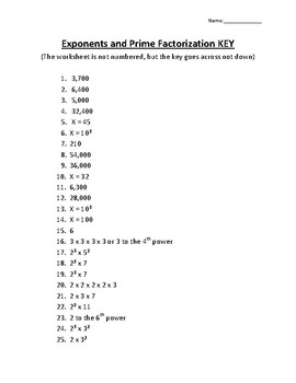 Exponents and Prime Factorization Review (Key Included!)