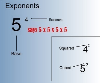 Exponents and Prime Factorization Smartboard Lesson Prime Factors Exponential