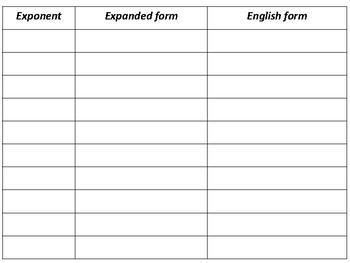 Exponents - cut&sort