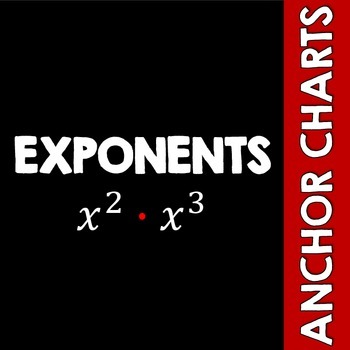 Exponents - Rules - Anchor Charts